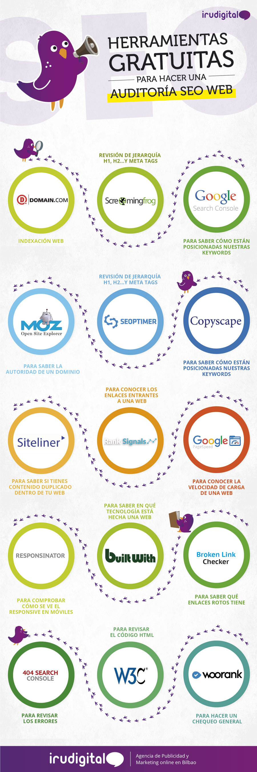 infografia herramientas gratuitas seo