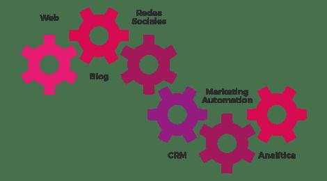 plan táctico para una estrategia online