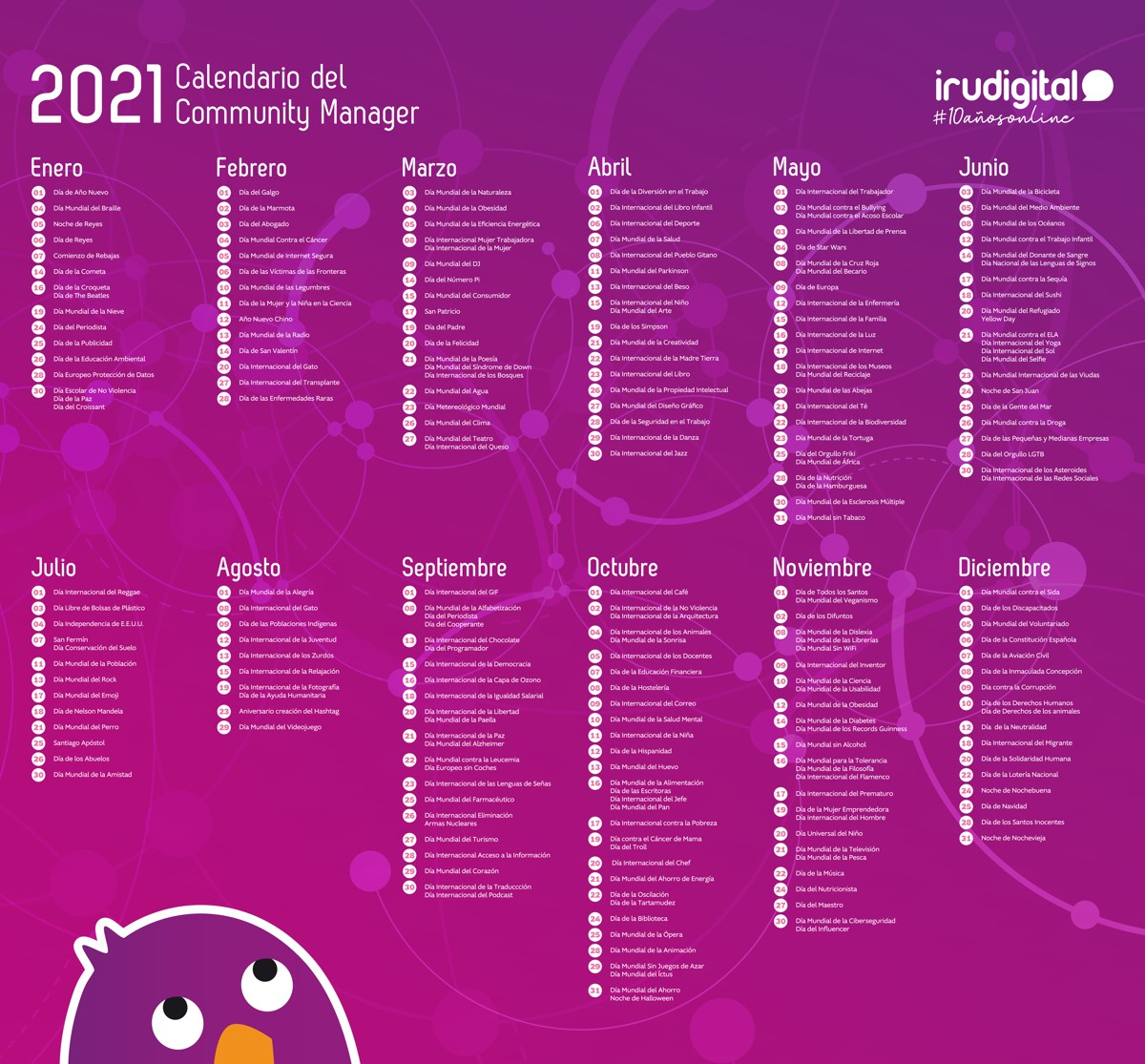 calendario del community manager 2021 de irudigital